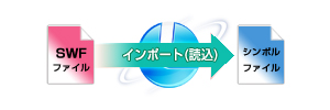 イラスト - Logo Maker Professional